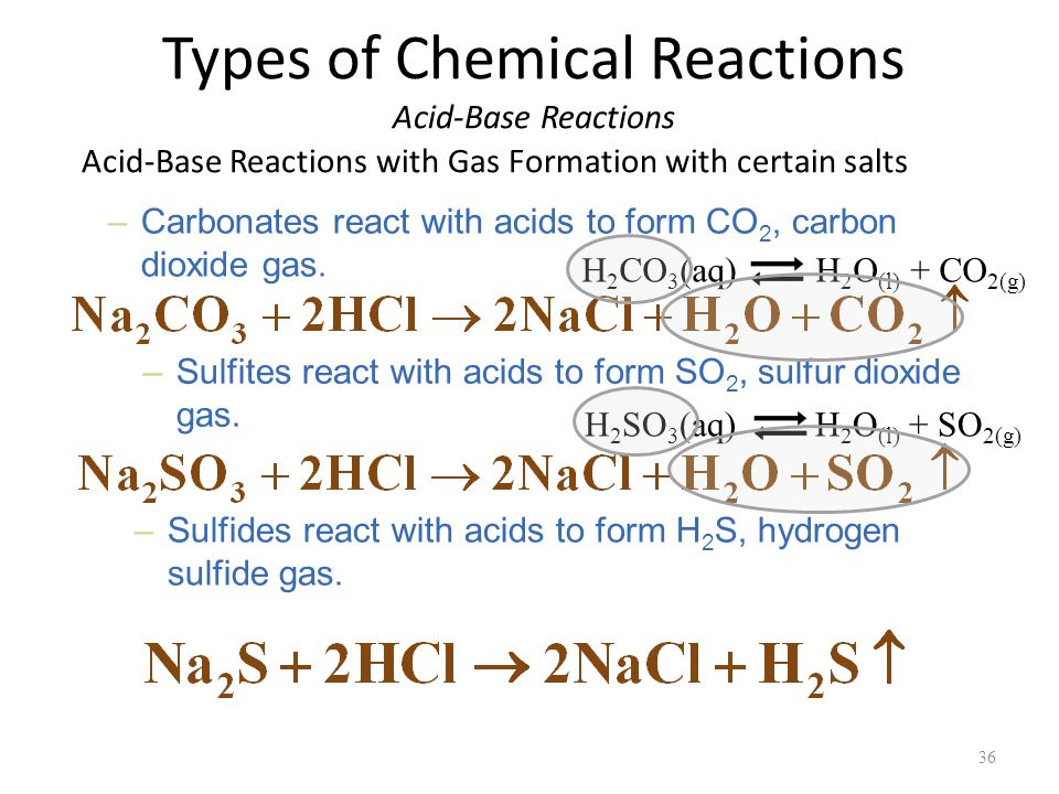 Types of Chemical Reactions Acid-Base Reactions Acid-Base Reactions with Gas Formation with certain salts 36 –Carbonates react with acids to form CO 2, carbon dioxide gas.