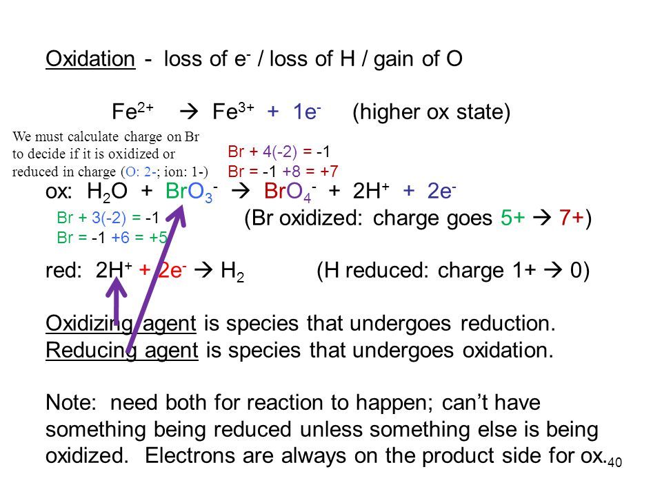 40 Oxidation - loss of e - / loss of H / gain of O Fe 2+  Fe 3+ + 1e - (higher ox state) ox: H 2 O + BrO 3 -  BrO 4 - + 2H + + 2e - (Br oxidized: charge goes 5+  7+) red: 2H + + 2e -  H 2 (H reduced: charge 1+  0) Oxidizing agent is species that undergoes reduction.