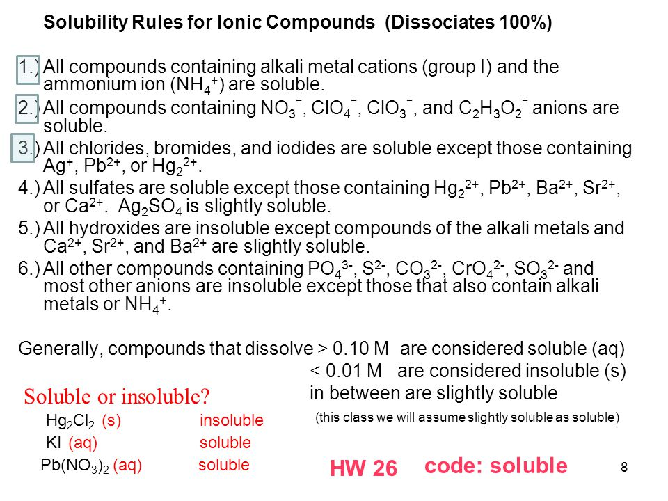 8 Solubility Rules for Ionic Compounds (Dissociates 100%) 1.)All compounds containing alkali metal cations (group I) and the ammonium ion (NH 4 + ) are soluble.