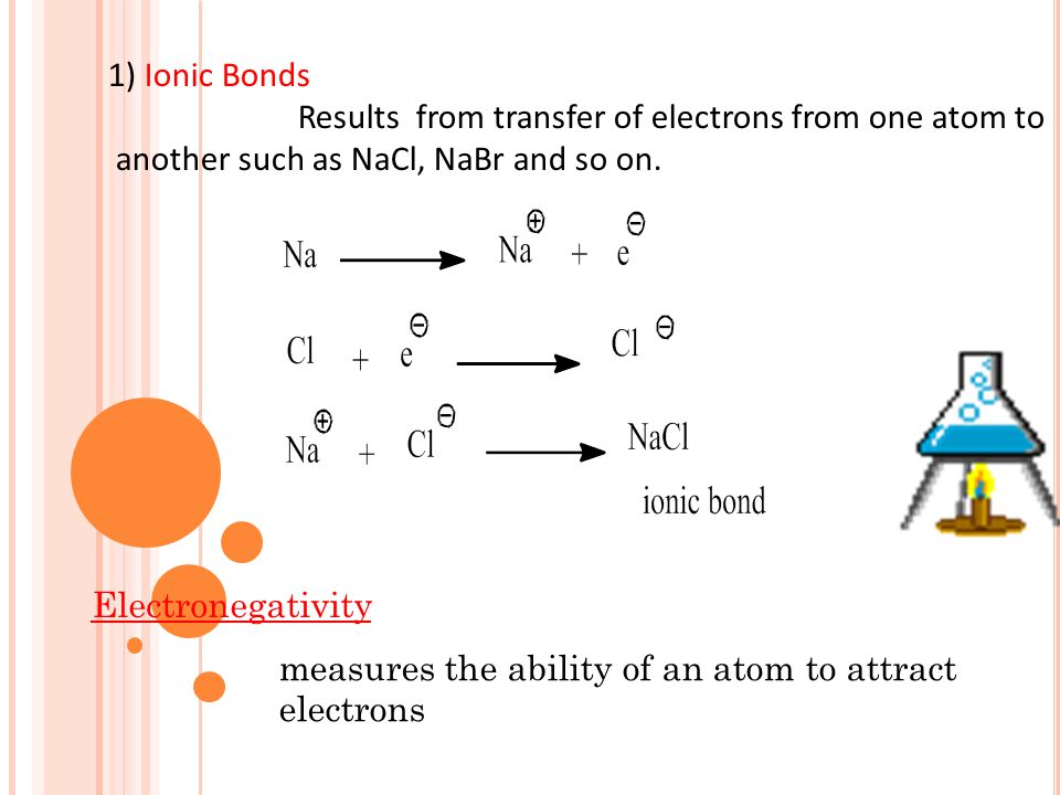 CHEMICAL BONDS: THE OCTET RULE Why do atoms bond together? More stable (has less energy) Octet Rule Atoms form bonds to produce the electron configura