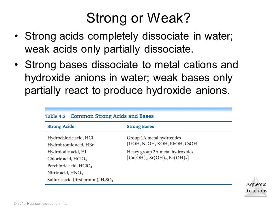 Aqueous Reactions © 2015 Pearson Education, Inc. Strong or Weak? Strong acids completely dissociate in water; weak acids only partially dissociate. St