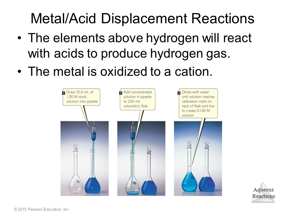 Aqueous Reactions © 2015 Pearson Education, Inc. Metal/Acid Displacement Reactions The elements above hydrogen will react with acids to produce hydrog