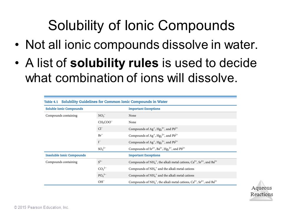 Aqueous Reactions © 2015 Pearson Education, Inc. Solubility of Ionic Compounds Not all ionic compounds dissolve in water. A list of solubility rules i