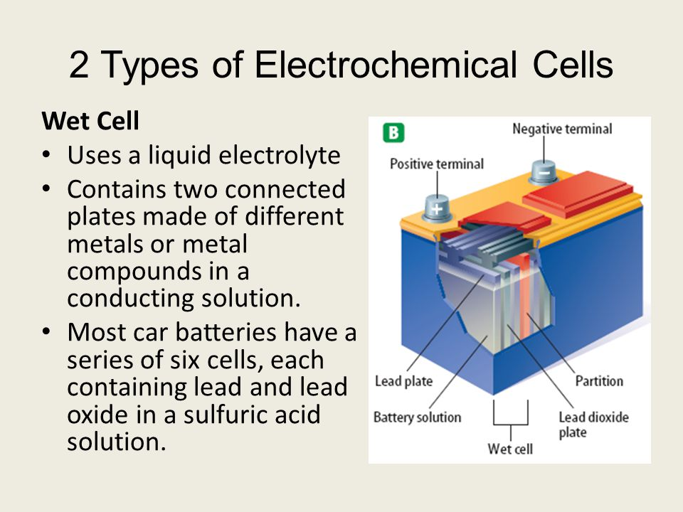 Wet Cell Uses a liquid electrolyte Contains two connected plates made of different metals or metal compounds in a conducting solution. Most car batter