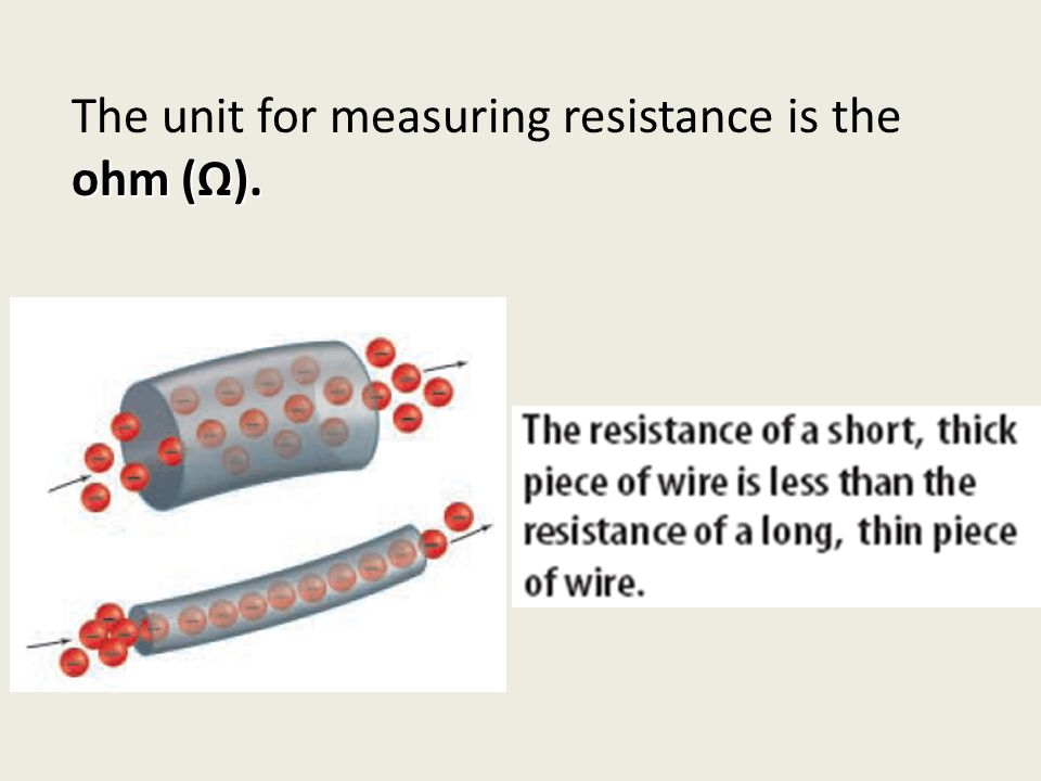 ohm (Ω). The unit for measuring resistance is the ohm (Ω).