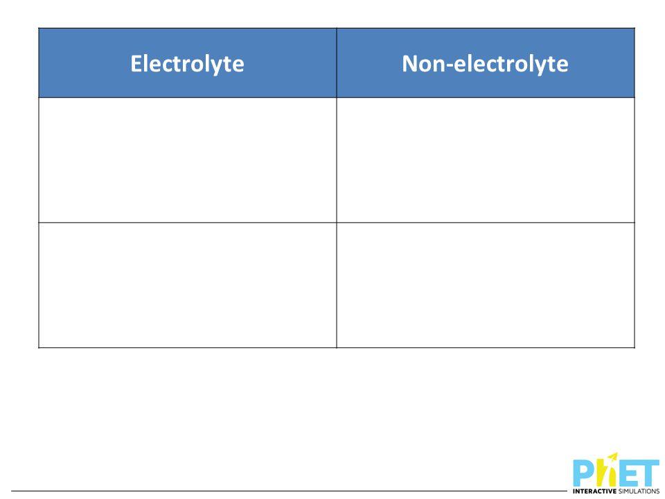 ElectrolyteNon-electrolyte