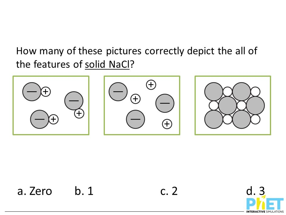 How many of these pictures correctly depict the all of the features of solid NaCl? a. Zerob. 1c. 2d. 3