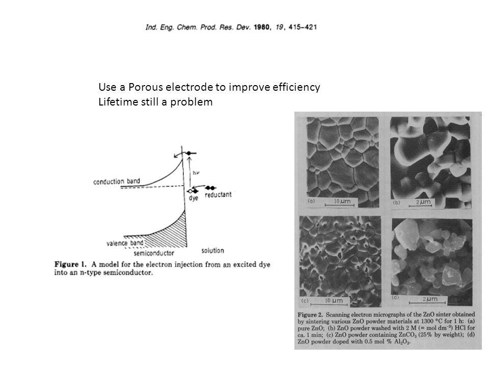 Use a Porous electrode to improve efficiency Lifetime still a problem