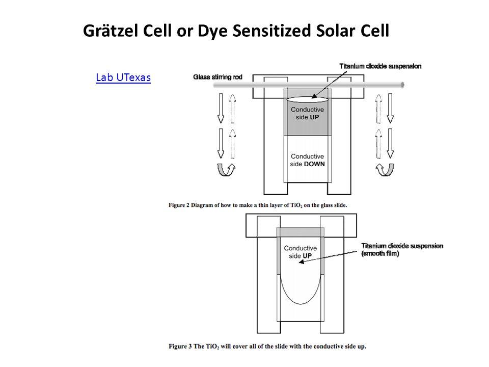 Lab UTexas Grätzel Cell or Dye Sensitized Solar Cell