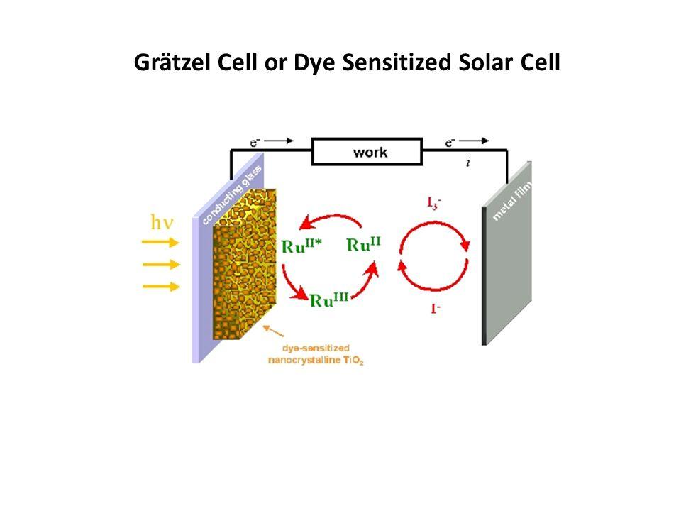 Grätzel Cell or Dye Sensitized Solar Cell