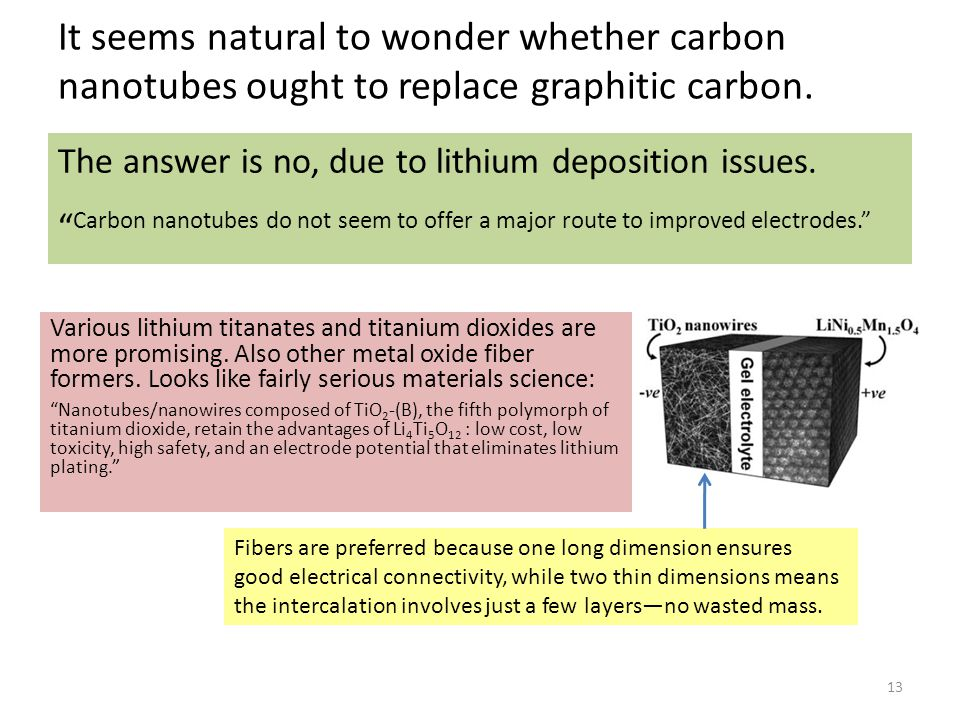 It seems natural to wonder whether carbon nanotubes ought to replace graphitic carbon.