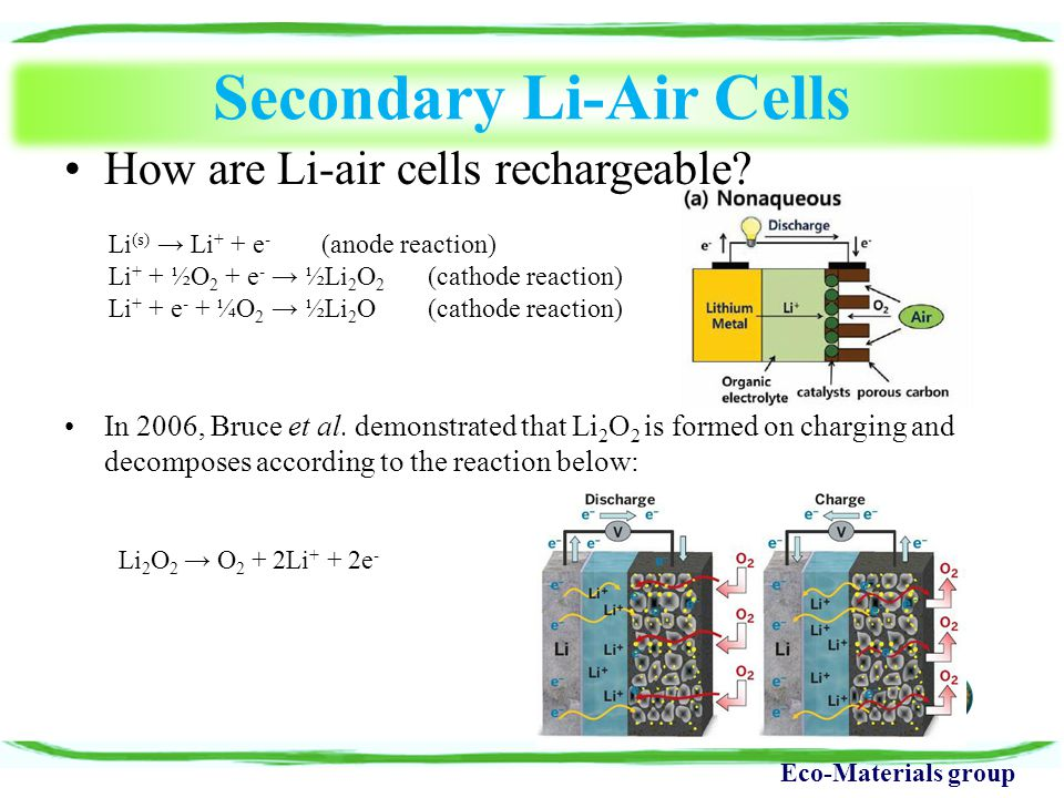 Eco-Materials group Secondary Li-Air Cells How are Li-air cells rechargeable.
