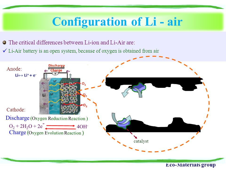 Eco-Materials group The critical differences between Li-ion and Li-Air are: Li-Air battery is an open system, because of oxygen is obtained from air c