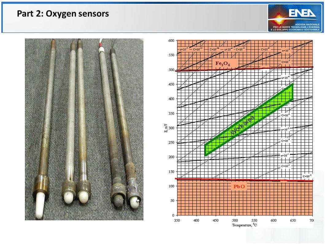 Work area Part 2: Oxygen sensors