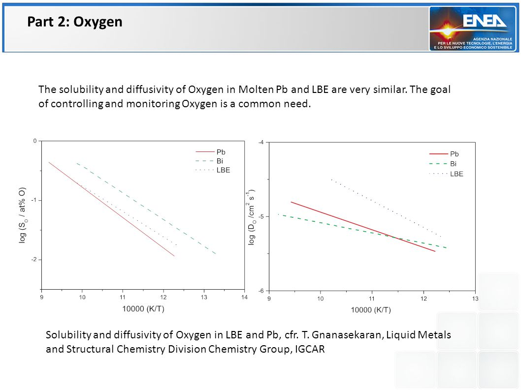 Part 2: Oxygen The solubility and diffusivity of Oxygen in Molten Pb and LBE are very similar.