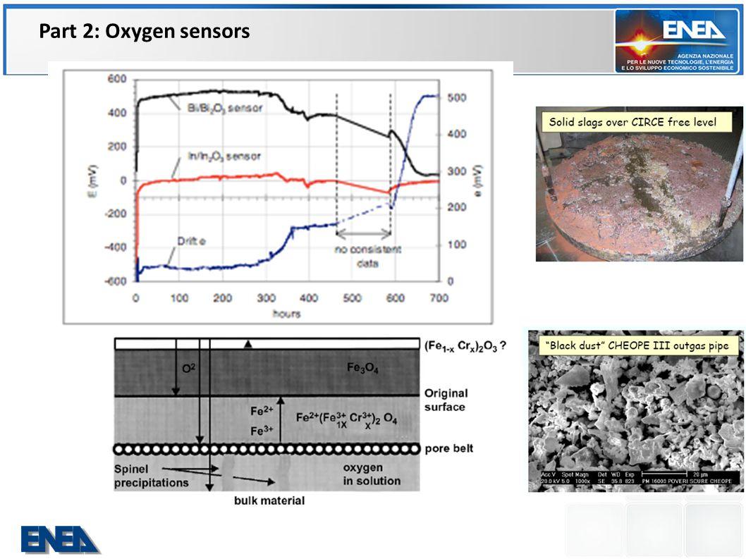 Part 2: Oxygen sensors