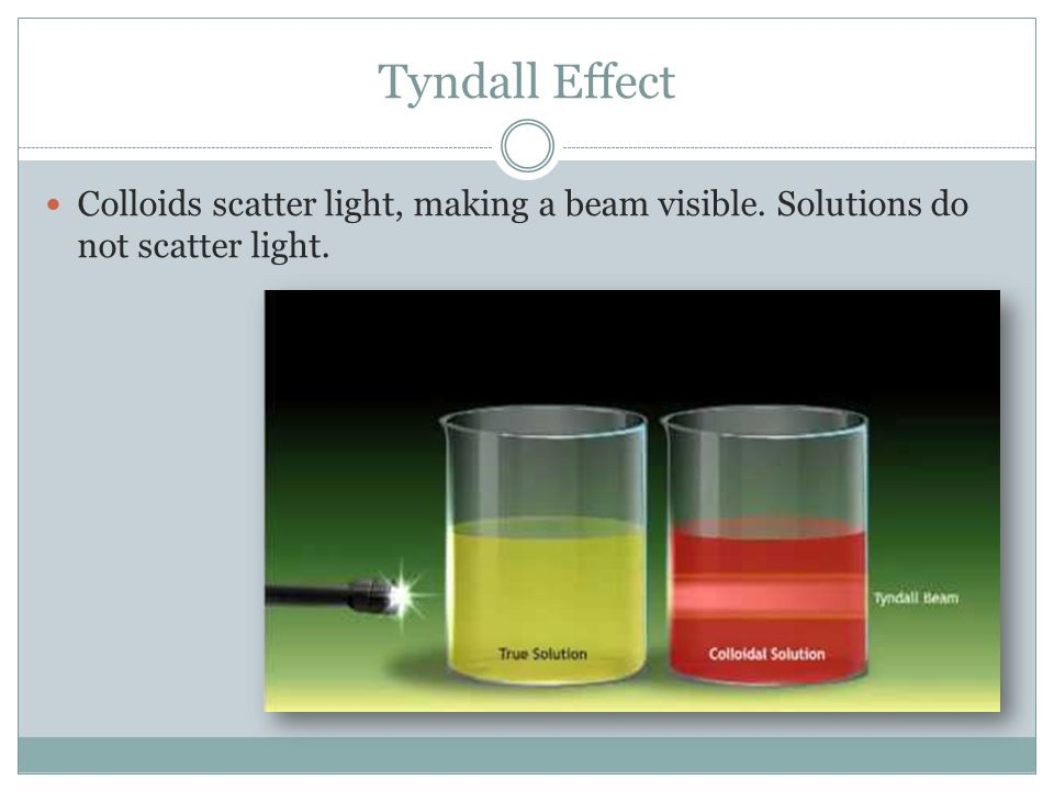 Tyndall Effect Colloids scatter light, making a beam visible. Solutions do not scatter light.