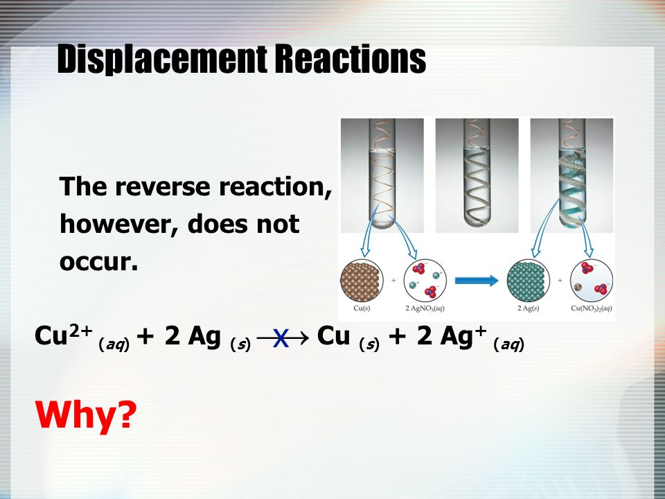 Displacement Reactions The reverse reaction, however, does not occur. Cu 2+ (aq) + 2 Ag (s)  Cu (s) + 2 Ag + (aq) Why? x