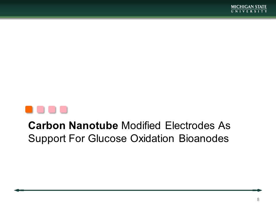 9 S.C. Barton et al, Electrochem. & Solid State Lett., 10, B96 (2007).