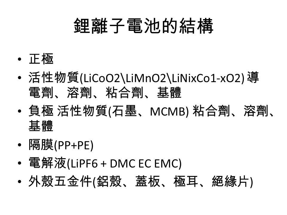 鋰離子電池的結構 正極 活性物質 (LiCoO2\LiMnO2\LiNixCo1-xO2) 導 電劑、溶劑、粘合劑、基體 負極 活性物質 ( 石墨、 MCMB) 粘合劑、溶劑、 基體 隔膜 (PP+PE) 電解液 (LiPF6 + DMC EC EMC) 外殼五金件 ( 鋁殼、蓋板、極耳、絕緣片 )