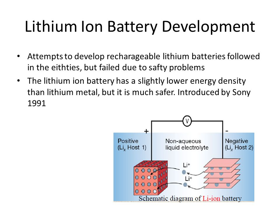 Lithium Ion Battery Development Attempts to develop recharageable lithium batteries followed in the eithties, but failed due to safty problems The lithium ion battery has a slightly lower energy density than lithium metal, but it is much safer.