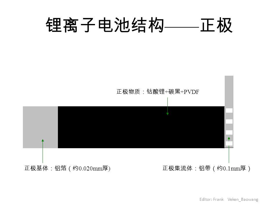 Editor: Frank Veken_Baowang 锂离子电池结构 —— 正极 正极基体:铝箔(约 0.020mm 厚 ) 正极物质:钴酸锂 + 碳黑 +PVDF 正极集流体:铝带(约 0.1mm 厚)