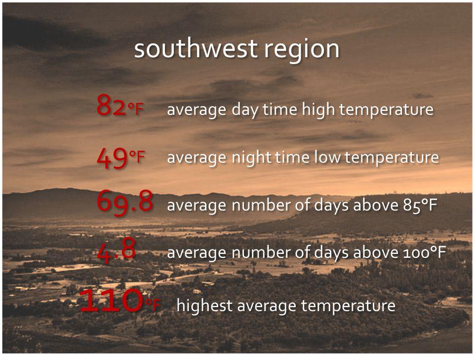 Medford climate normals southwest region