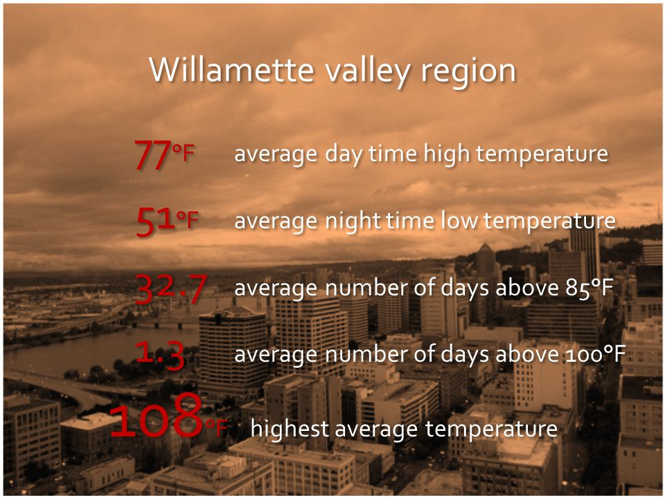 Corvallis climate normals Willamette valley region