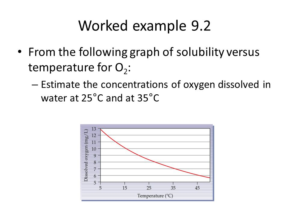 Worked example 9.2 From the following graph of solubility versus temperature for O 2 : – Estimate the concentrations of oxygen dissolved in water at 25°C and at 35°C