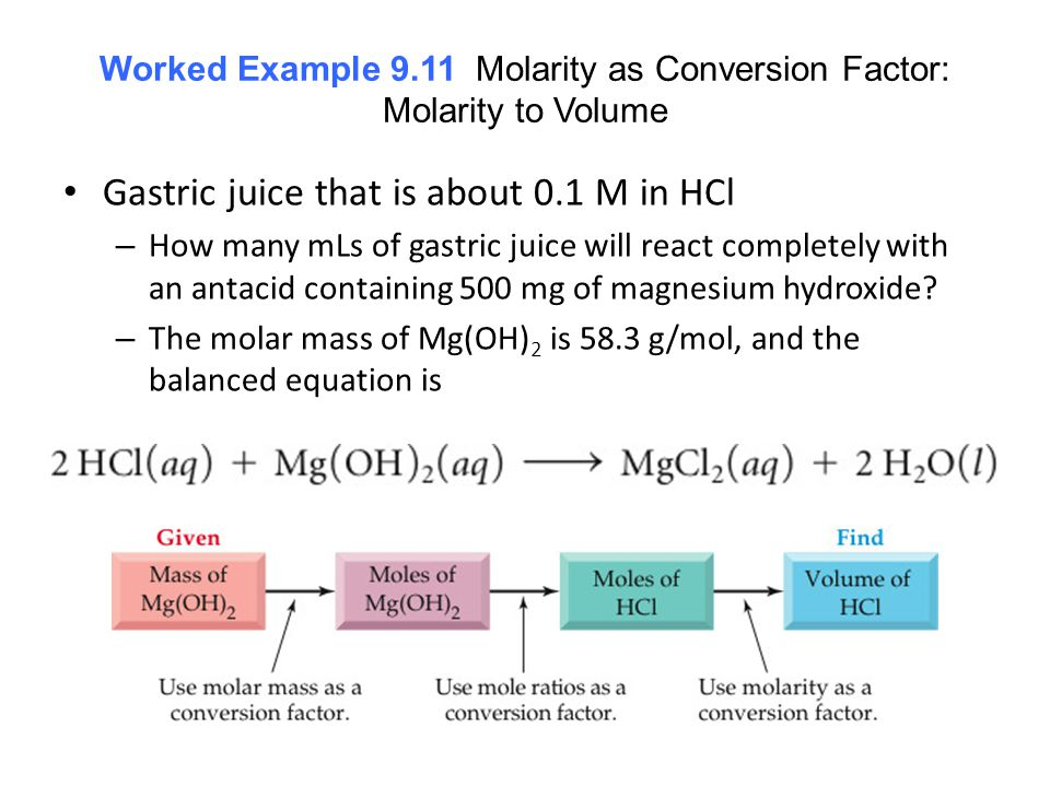 Worked Example 9.11 Molarity as Conversion Factor: Molarity to Volume Gastric juice that is about 0.1 M in HCl – How many mLs of gastric juice will react completely with an antacid containing 500 mg of magnesium hydroxide.