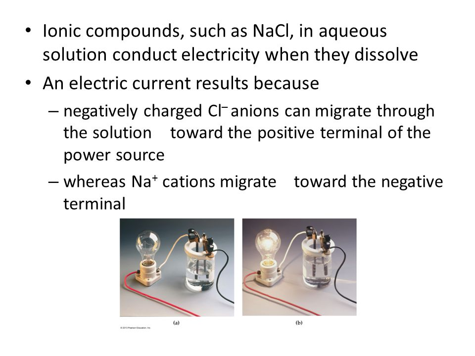 Ionic compounds, such as NaCl, in aqueous solution conduct electricity when they dissolve An electric current results because – negatively charged Cl – anions can migrate through the solution toward the positive terminal of the power source – whereas Na + cations migrate toward the negative terminal