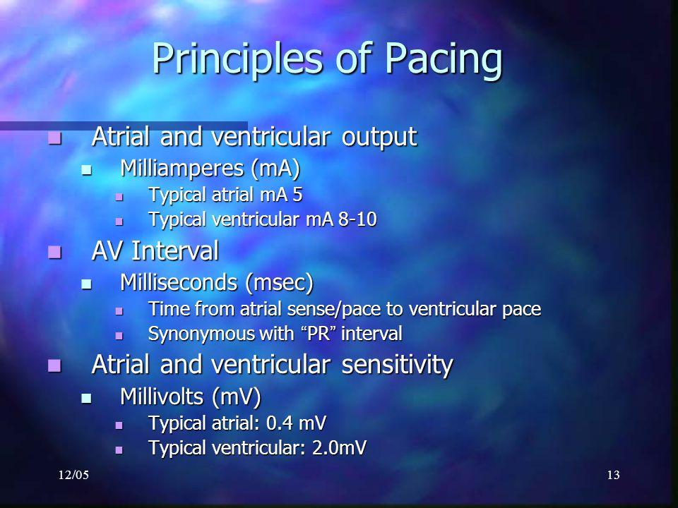 12/0513 Principles of Pacing Atrial and ventricular output Atrial and ventricular output Milliamperes (mA) Milliamperes (mA) Typical atrial mA 5 Typic
