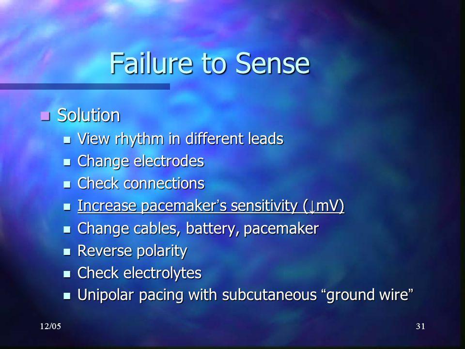 12/0531 Failure to Sense Solution Solution View rhythm in different leads View rhythm in different leads Change electrodes Change electrodes Check con