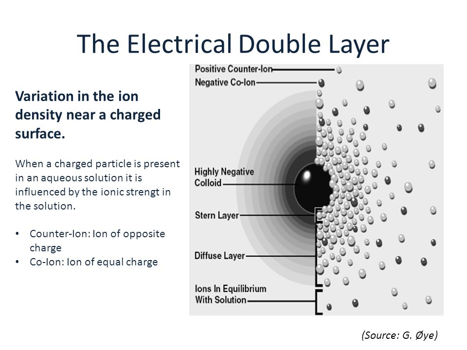 The Electrical Double Layer Variation in the ion density near a charged surface. When a charged particle is present in an aqueous solution it is influ