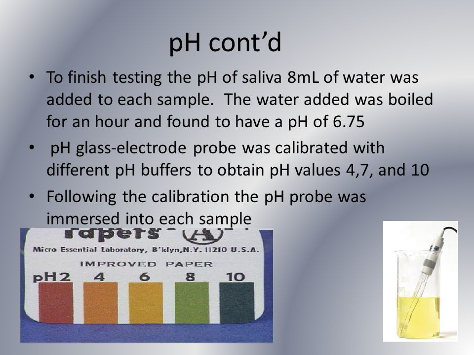 pH cont'd To finish testing the pH of saliva 8mL of water was added to each sample. The water added was boiled for an hour and found to have a pH of 6