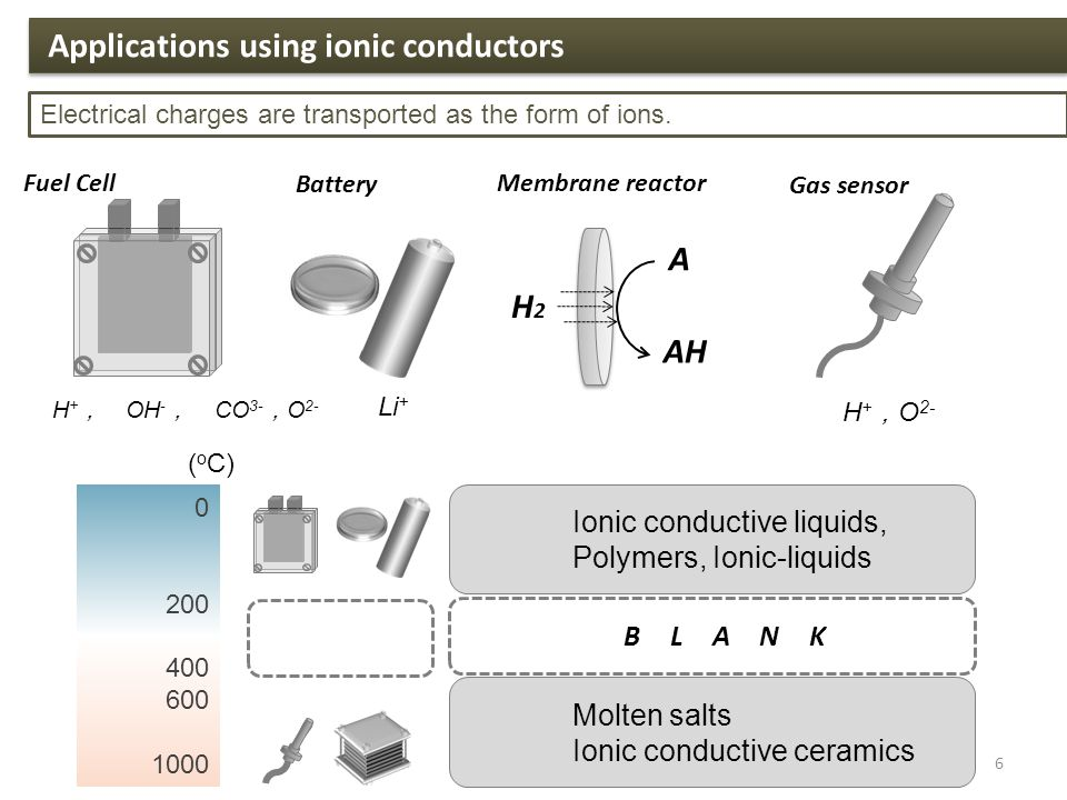 7 1) Solid electrolyte 2) Conductive under unhumidified conditions 3) Stable under reducing conditions Ionic conductors SnP 2 O 7