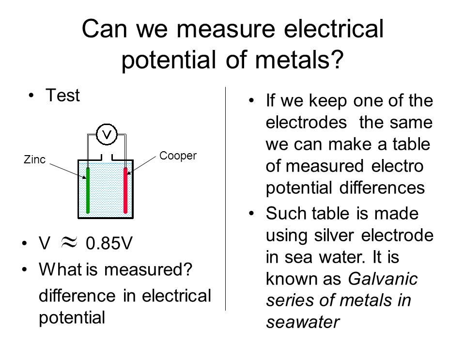 Can we measure electrical potential of metals.Test Zinc Cooper V 0.85V What is measured.
