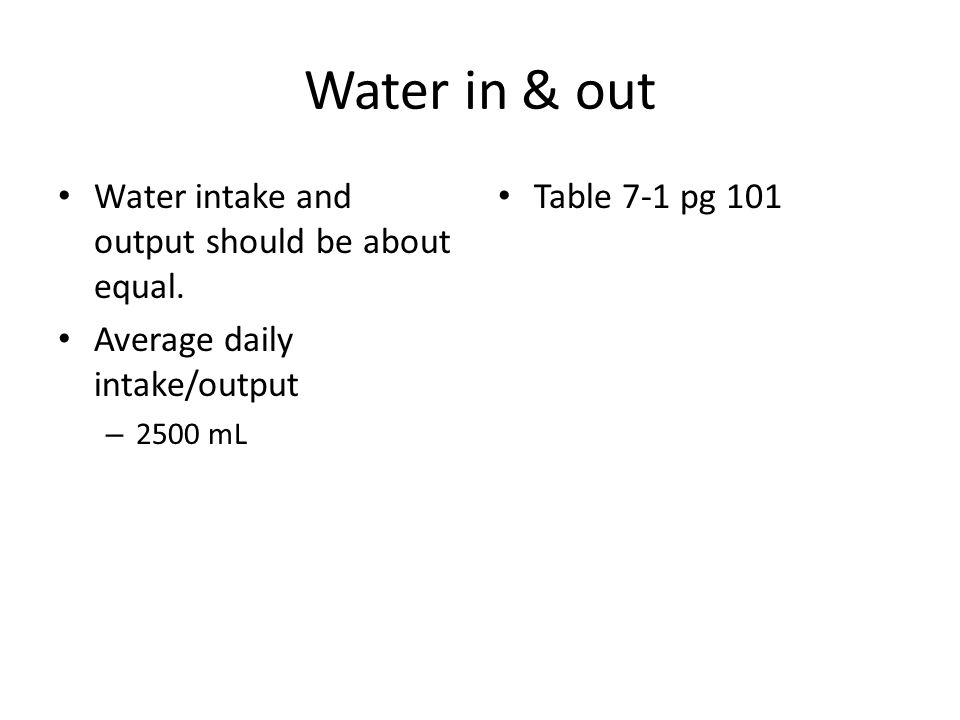 Water in & out Water intake and output should be about equal. Average daily intake/output – 2500 mL Table 7-1 pg 101