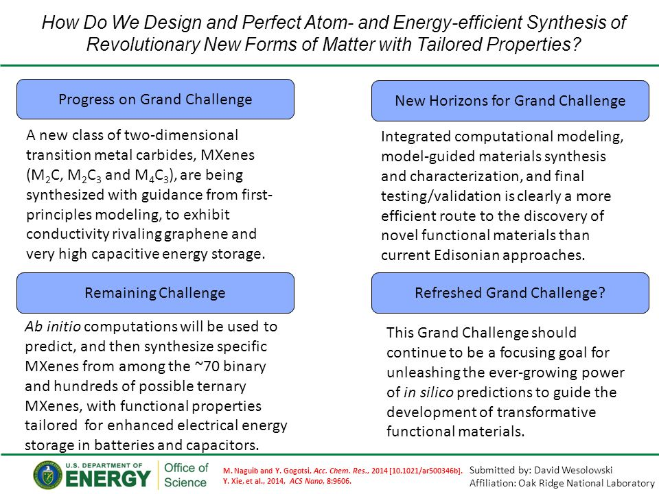 How Do We Design and Perfect Atom- and Energy-efficient Synthesis of Revolutionary New Forms of Matter with Tailored Properties? Progress on Grand Cha