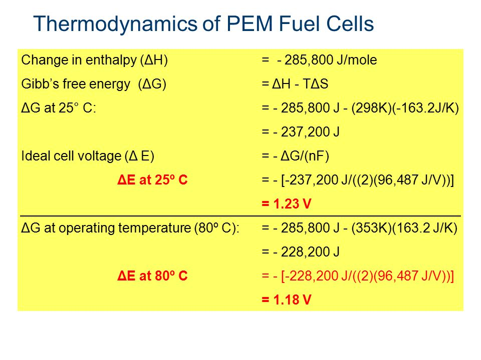 Thermodynamics of PEM Fuel Cells Change in enthalpy (ΔH)= - 285,800 J/mole Gibb's free energy (ΔG)= ΔH - TΔS ΔG at 25° C: = - 285,800 J - (298K)(-163.2J/K) = - 237,200 J Ideal cell voltage (Δ E)= - ΔG/(nF) ΔE at 25º C = - [-237,200 J/((2)(96,487 J/V))] = 1.23 V ΔG at operating temperature (80º C):= - 285,800 J - (353K)(163.2 J/K) = - 228,200 J ΔE at 80º C= - [-228,200 J/((2)(96,487 J/V))] = 1.18 V