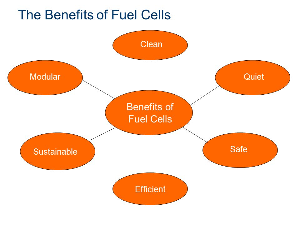 Benefits of Fuel Cells Modular Clean Quiet Sustainable Efficient Safe The Benefits of Fuel Cells