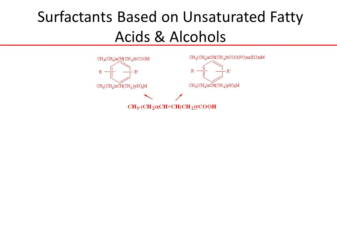 Surfactants Based on Unsaturated Fatty Acids & Alcohols