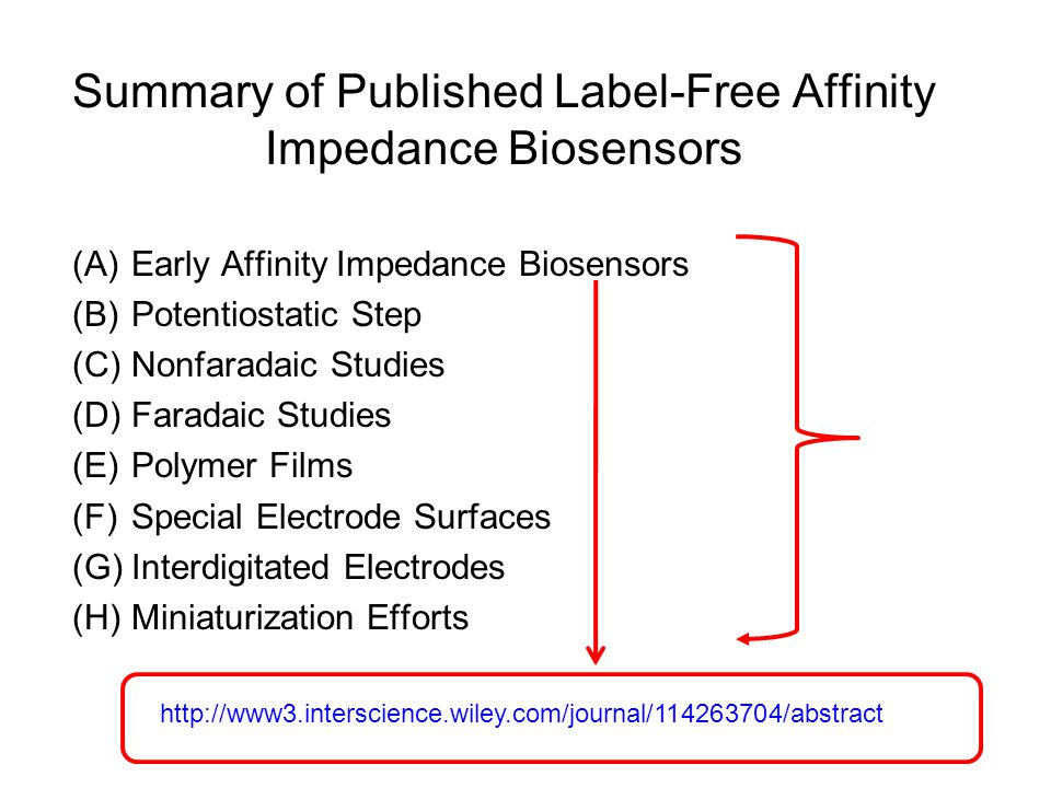 Summary of Published Label-Free Affinity Impedance Biosensors (A)Early Affinity Impedance Biosensors (B)Potentiostatic Step (C)Nonfaradaic Studies (D)