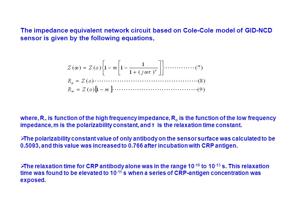 The impedance equivalent network circuit based on Cole-Cole model of GID-NCD sensor is given by the following equations, where, R ∞ is function of the