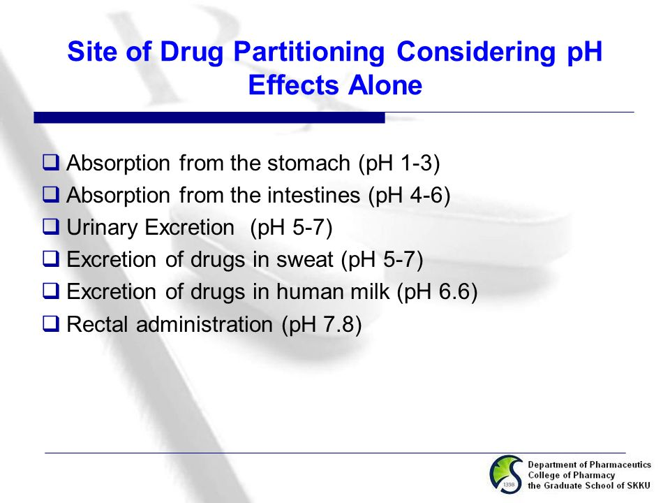Site of Drug Partitioning Considering pH Effects Alone  Absorption from the stomach (pH 1-3)  Absorption from the intestines (pH 4-6)  Urinary Excr