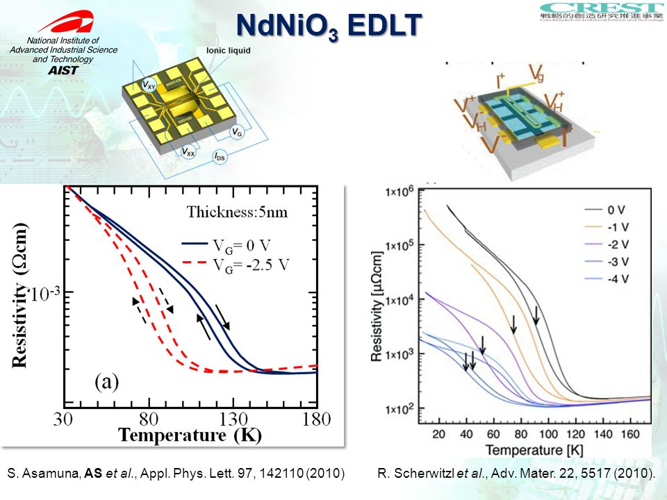 NdNiO 3 EDLT S. Asamuna, AS et al., Appl. Phys. Lett.