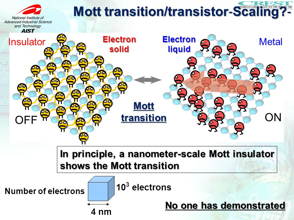 Mott transition/transistor ‐ Scaling.