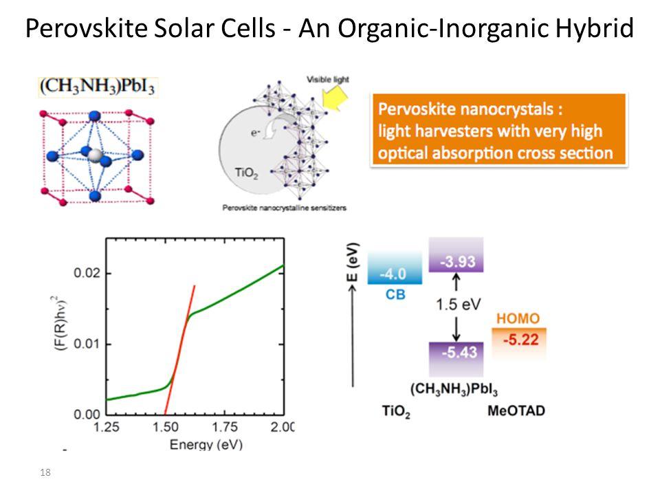 18 Perovskite Solar Cells - An Organic-Inorganic Hybrid