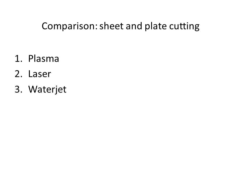 Comparison: sheet and plate cutting 1.Plasma 2.Laser 3.Waterjet