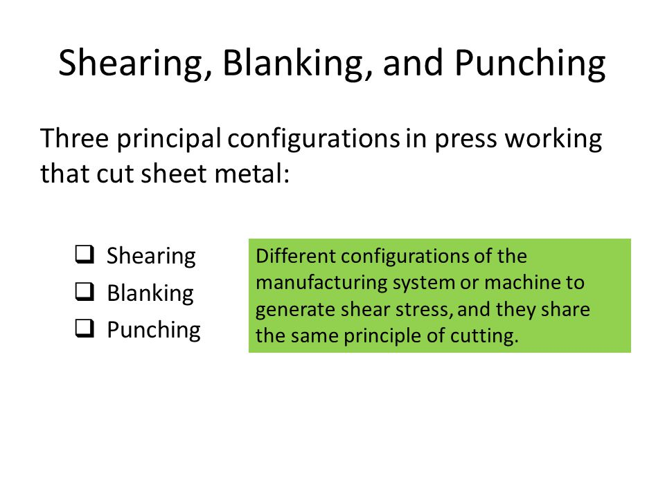 Shearing, Blanking, and Punching Three principal configurations in press working that cut sheet metal:  Shearing  Blanking  Punching Different conf